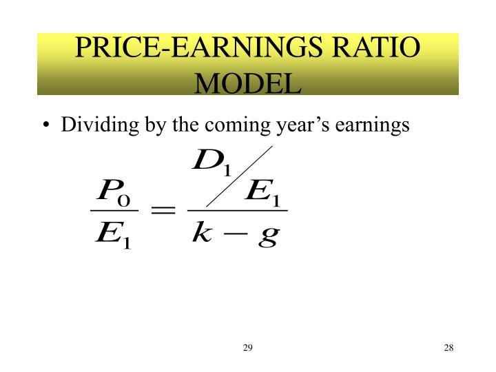 PRICE-EARNINGS RATIO MODEL