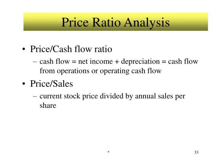Price Ratio Analysis