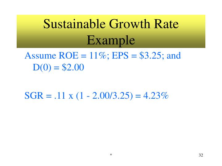 Sustainable Growth Rate Example