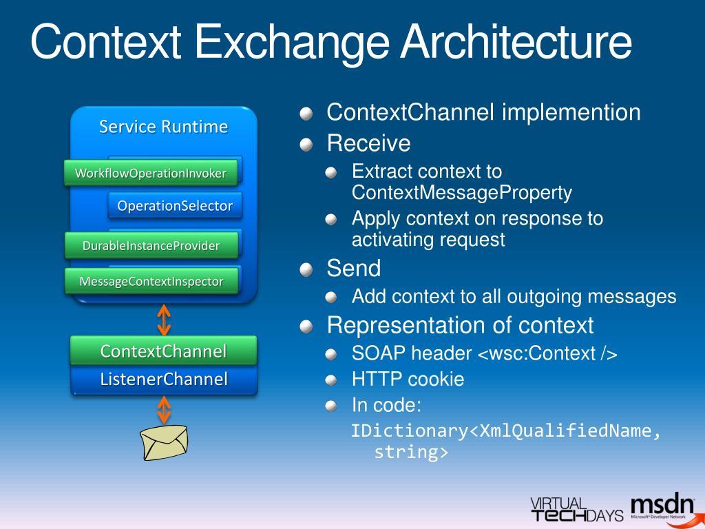 Context Exchange Architecture