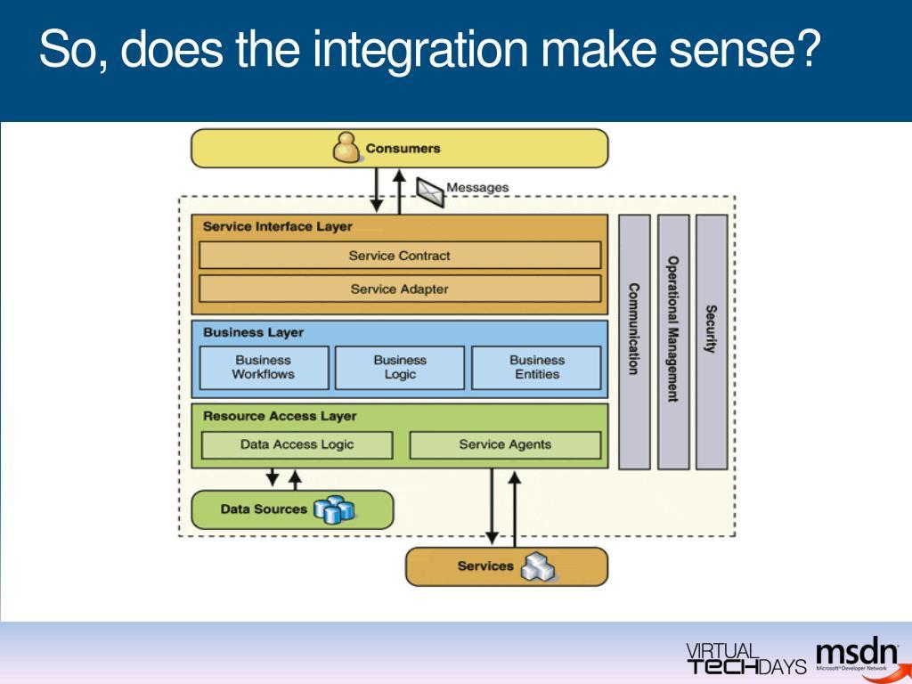 So, does the integration make sense?