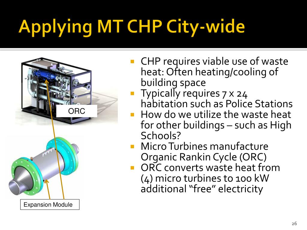 Applying MT CHP City-wide