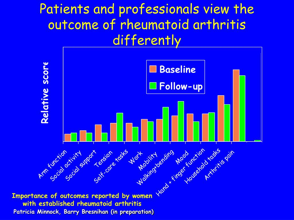 Patients and professionals view the outcome of rheumatoid arthritis differently