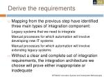 derive the requirements