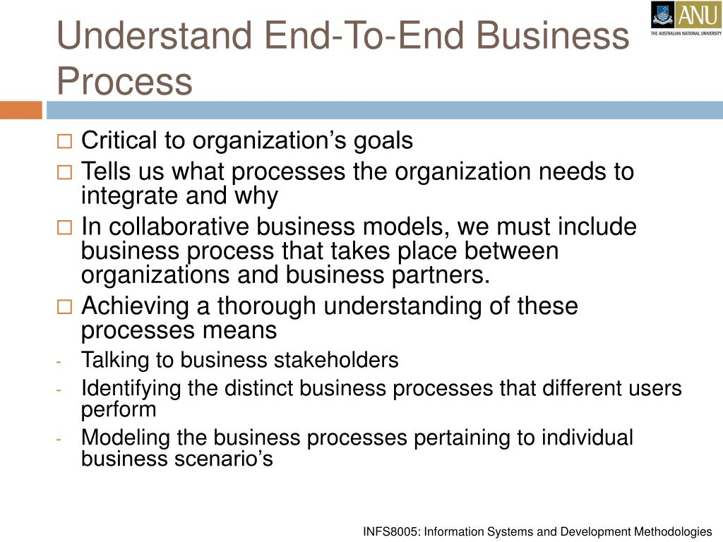 Understand End-To-End Business Process