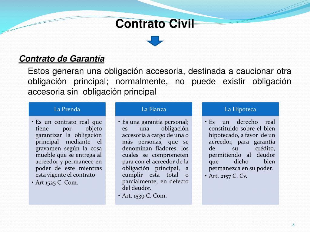 Contrato Civil