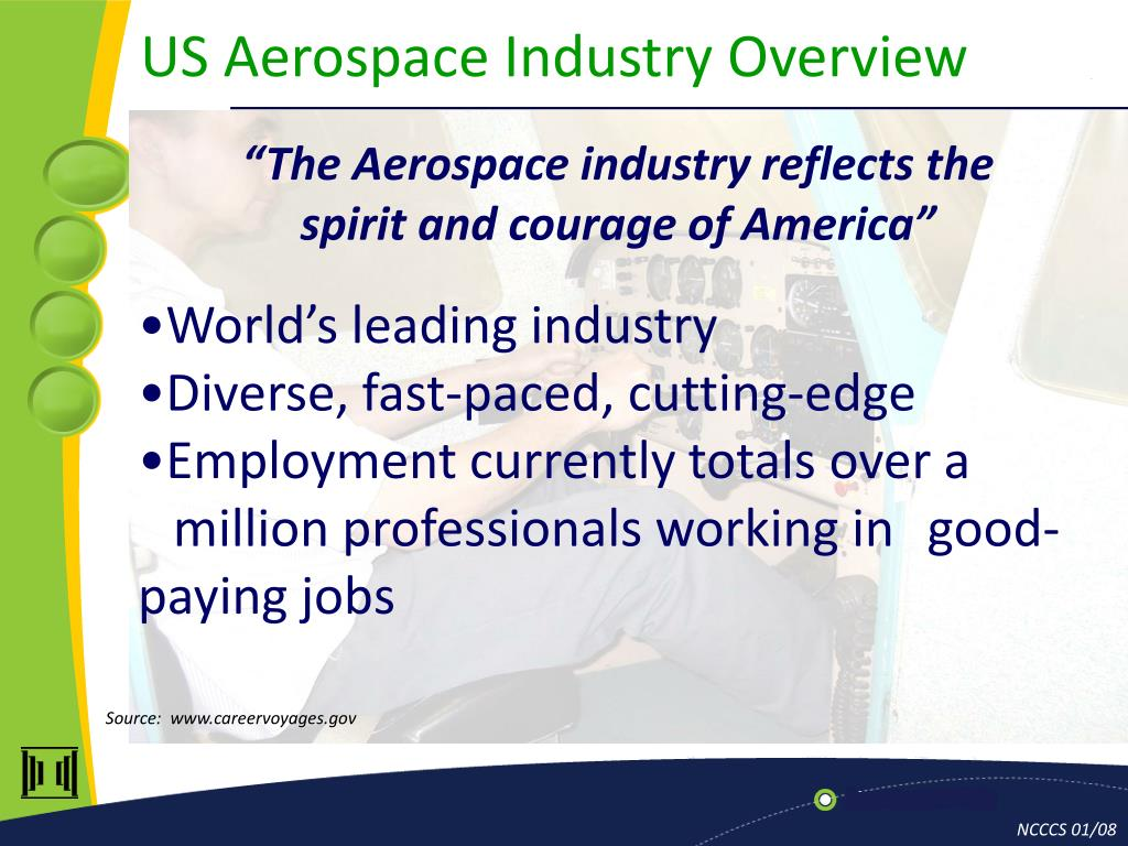 US Aerospace Industry Overview