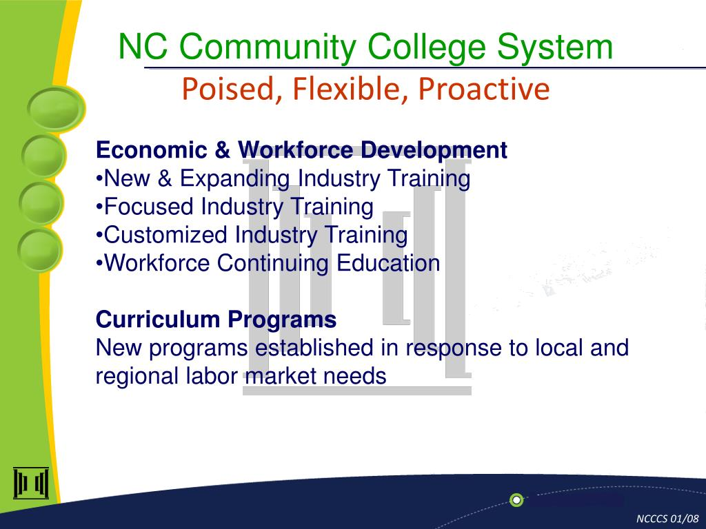 NC Community College System