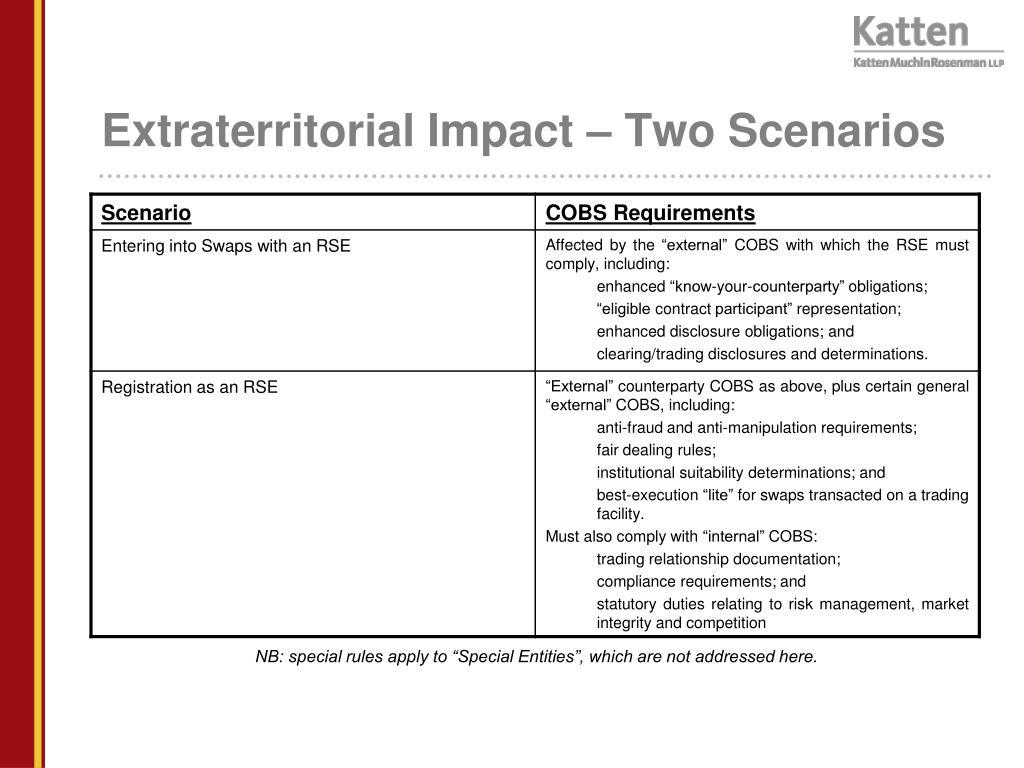 Extraterritorial Impact – Two Scenarios