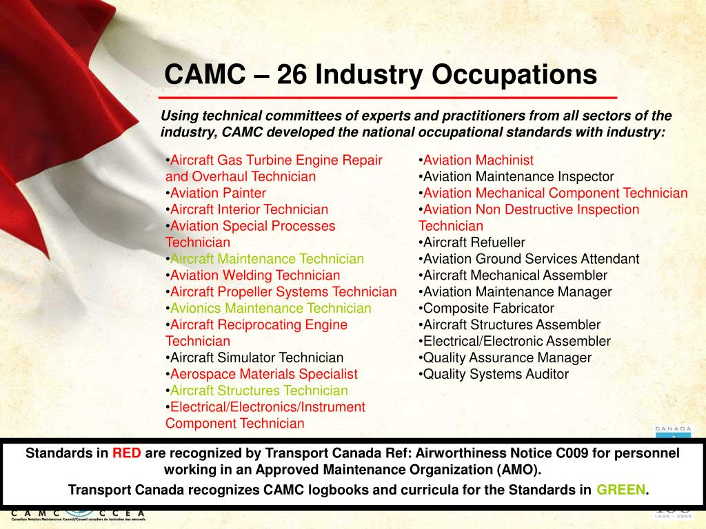 CAMC – 26 Industry Occupations
