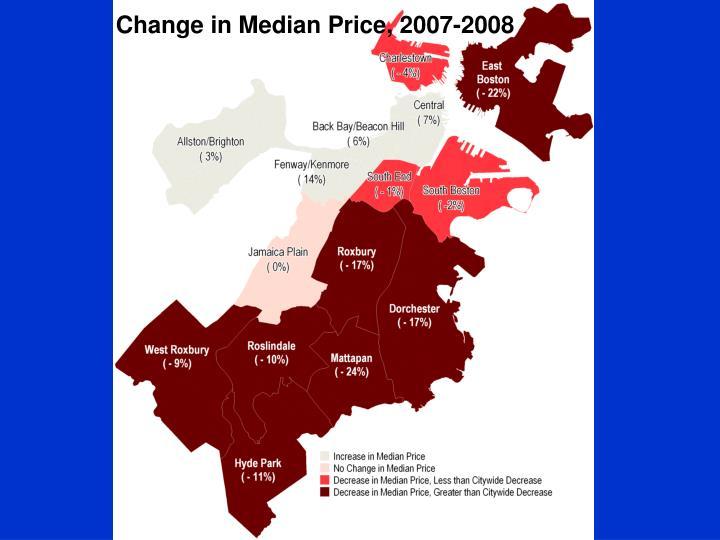 Change in Median Price, 2007-2008