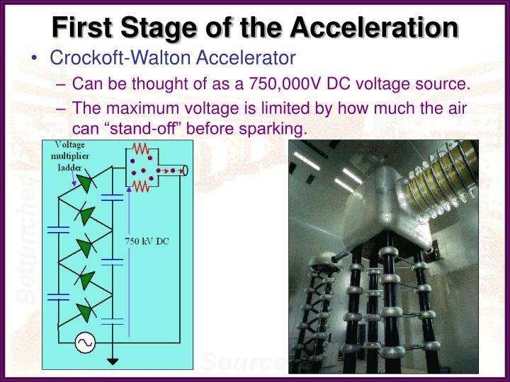 First Stage of the Acceleration