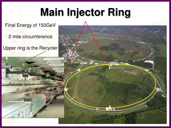 Main Injector Ring