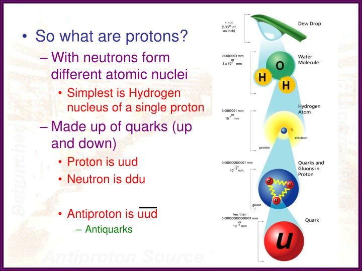 So what are protons?