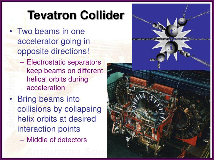 Tevatron Collider