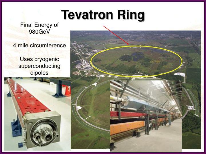 Tevatron Ring