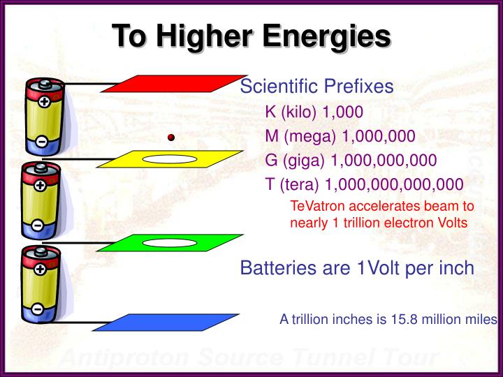 To Higher Energies