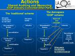 actions shared auditing and measuring icop industry controlled other party