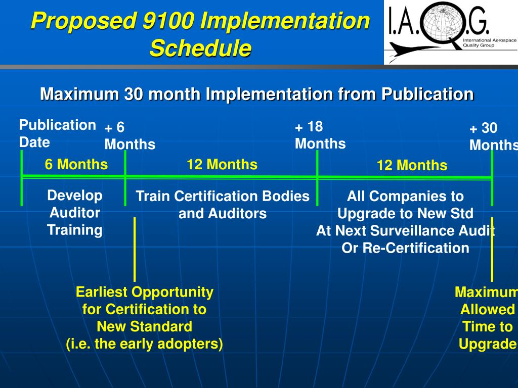 Proposed 9100 Implementation Schedule