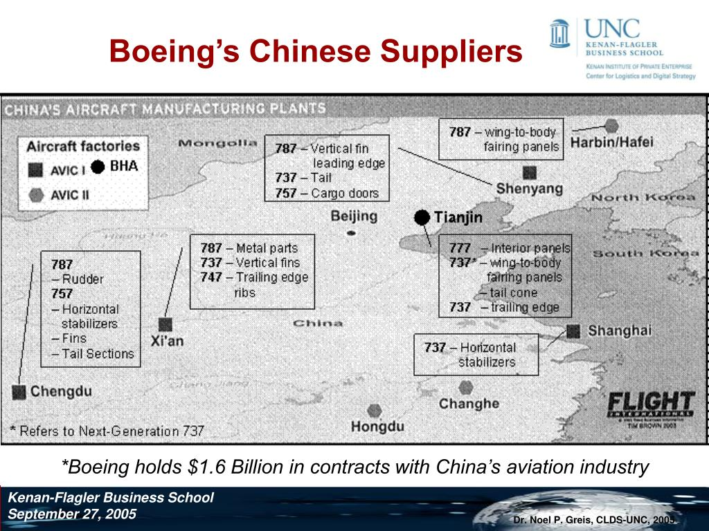 Boeing's Chinese Suppliers