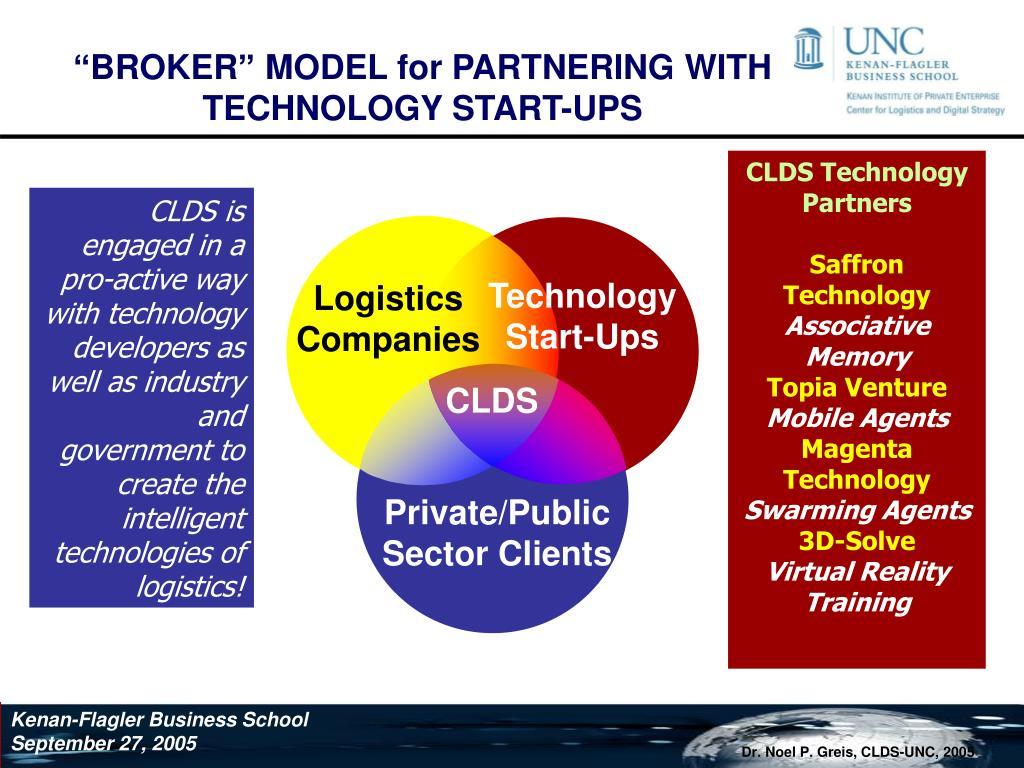 """""""BROKER"""" MODEL for PARTNERING WITH TECHNOLOGY START-UPS"""