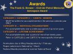 awards the frank g brewer civil air patrol memorial aerospace award