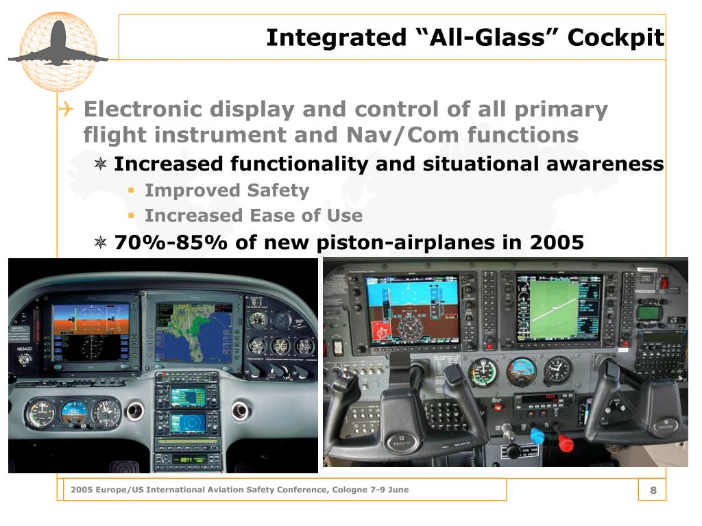 """Integrated """"All-Glass"""" Cockpit"""