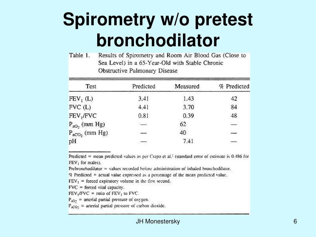 Spirometry w/o pretest bronchodilator