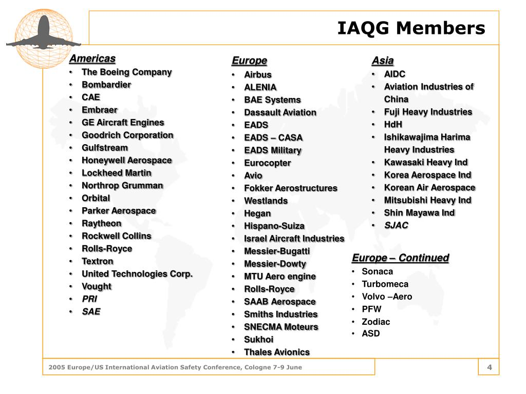 IAQG Members