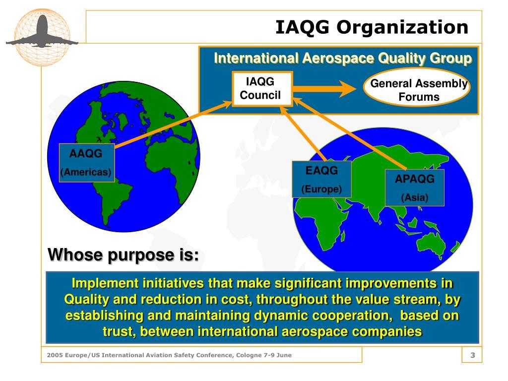 IAQG Organization