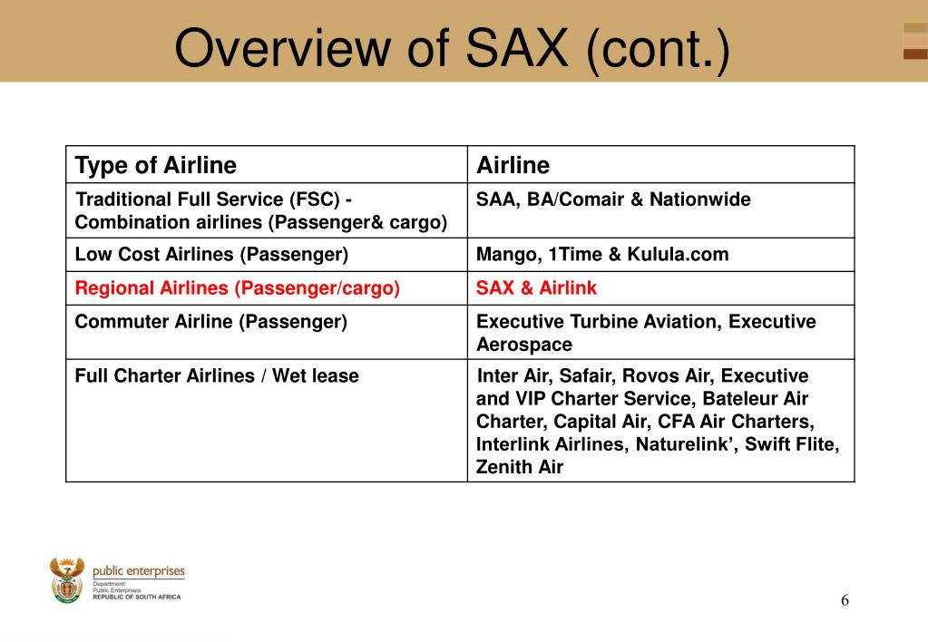 Overview of SAX (cont.)