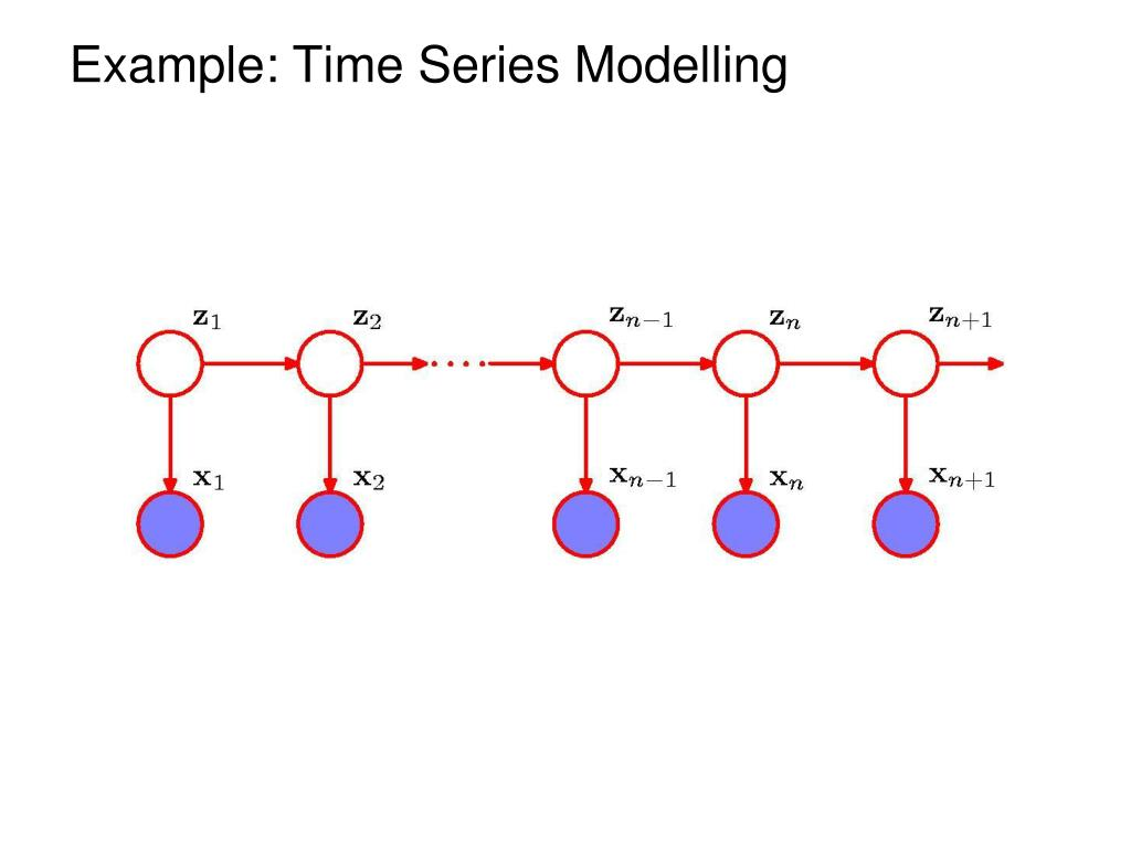 Example: Time Series Modelling