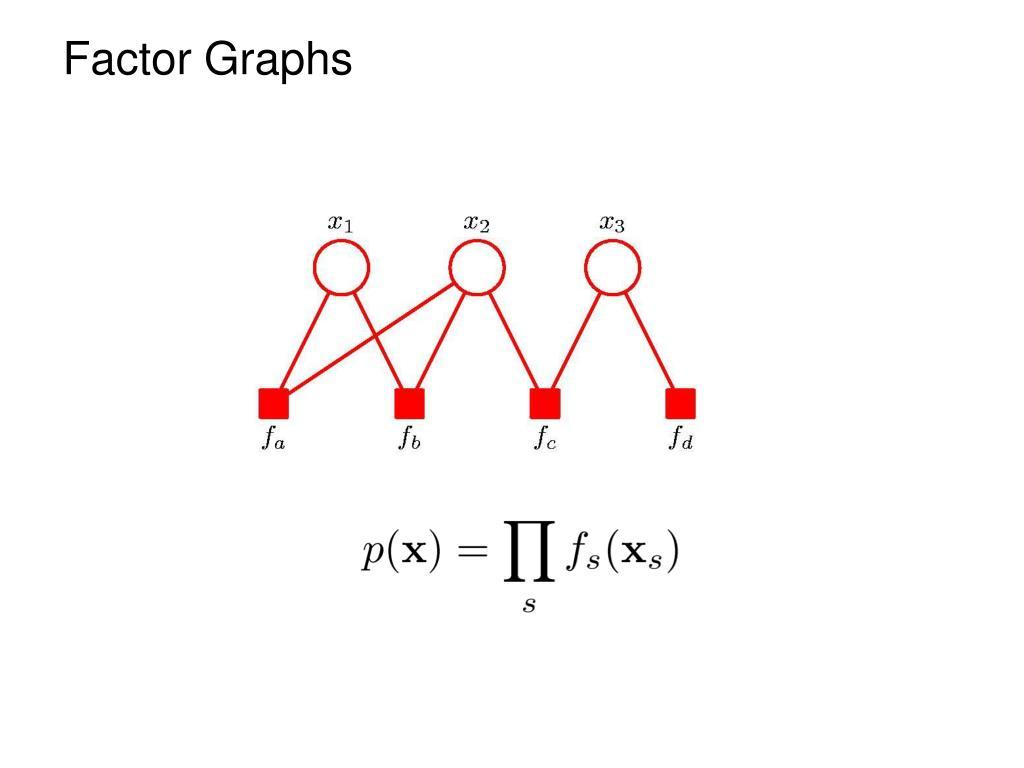 Factor Graphs