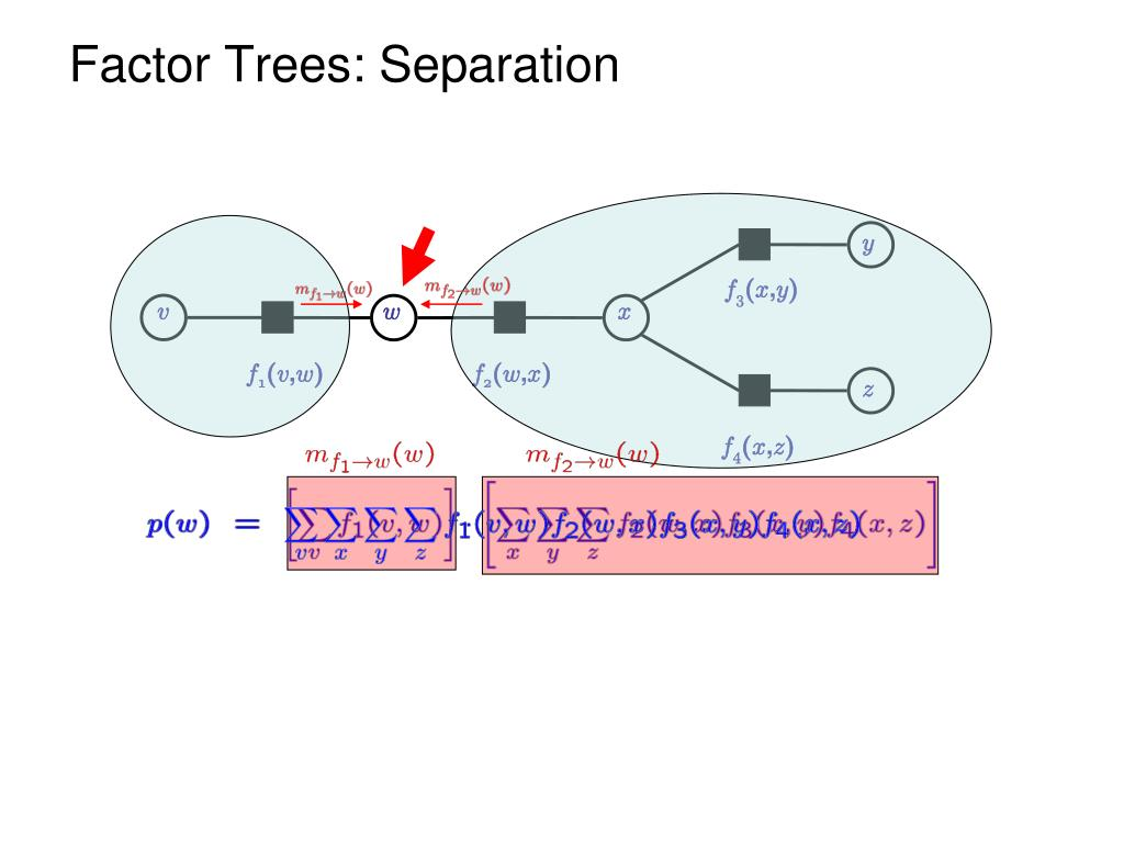 Factor Trees: Separation