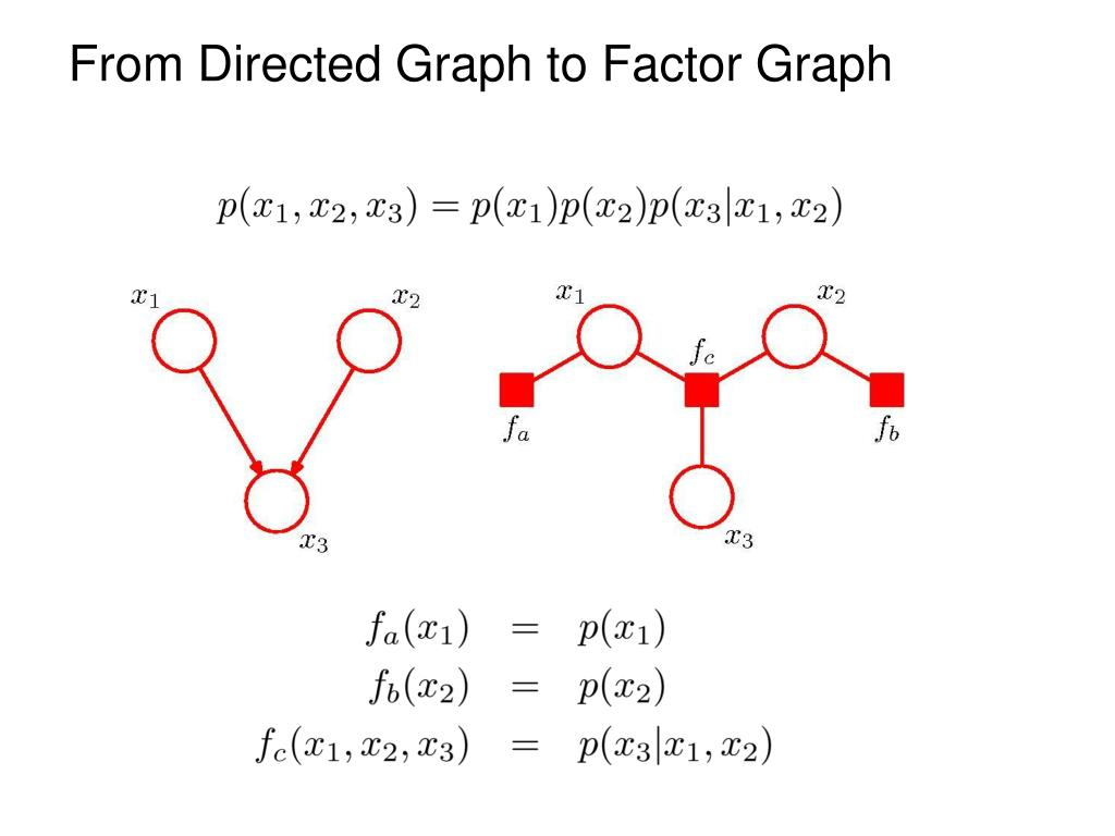 From Directed Graph to Factor Graph