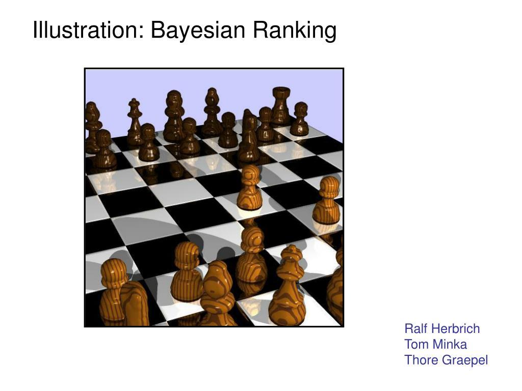 Illustration: Bayesian Ranking