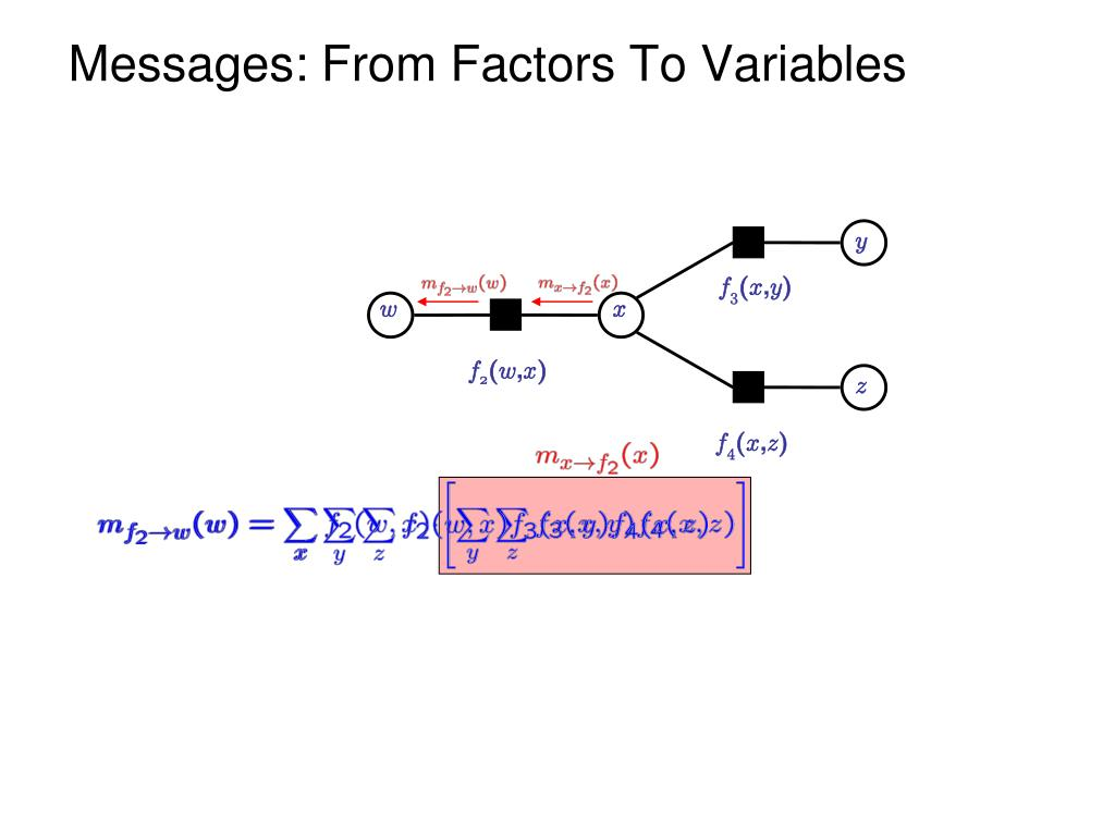 Messages: From Factors To Variables