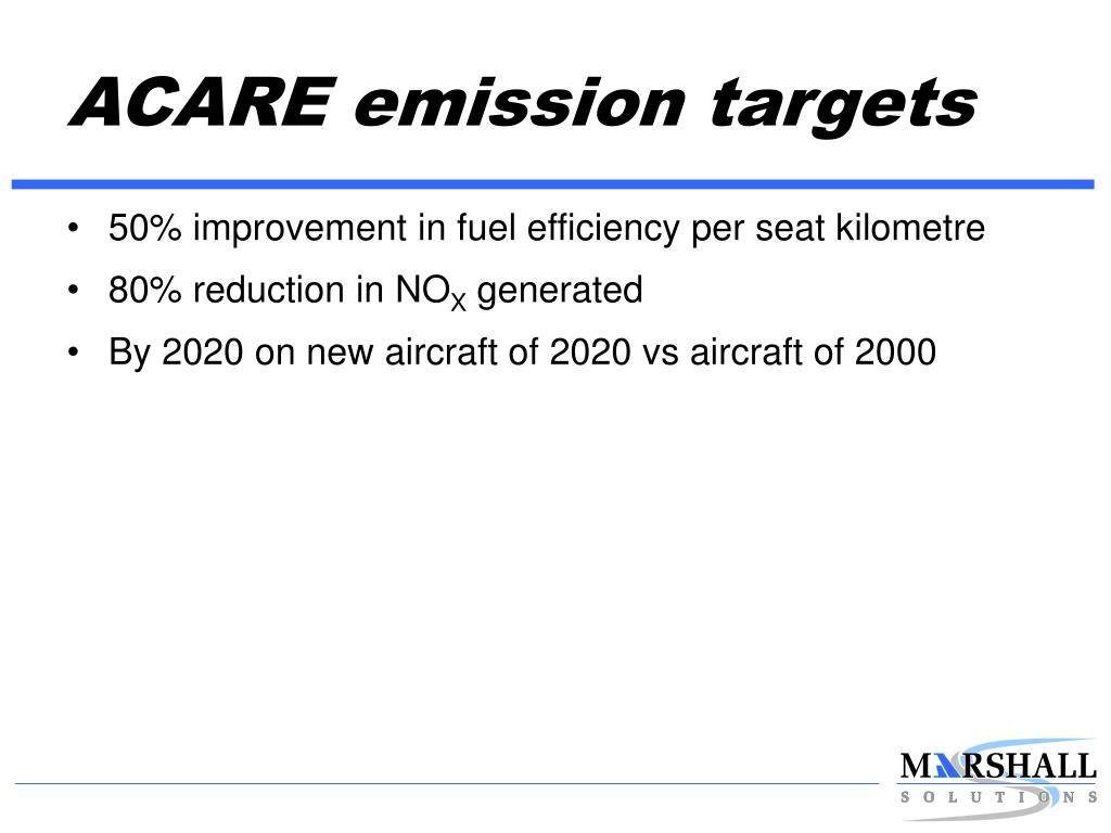 ACARE emission targets