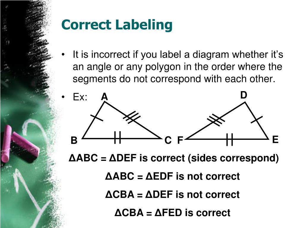 Correct Labeling