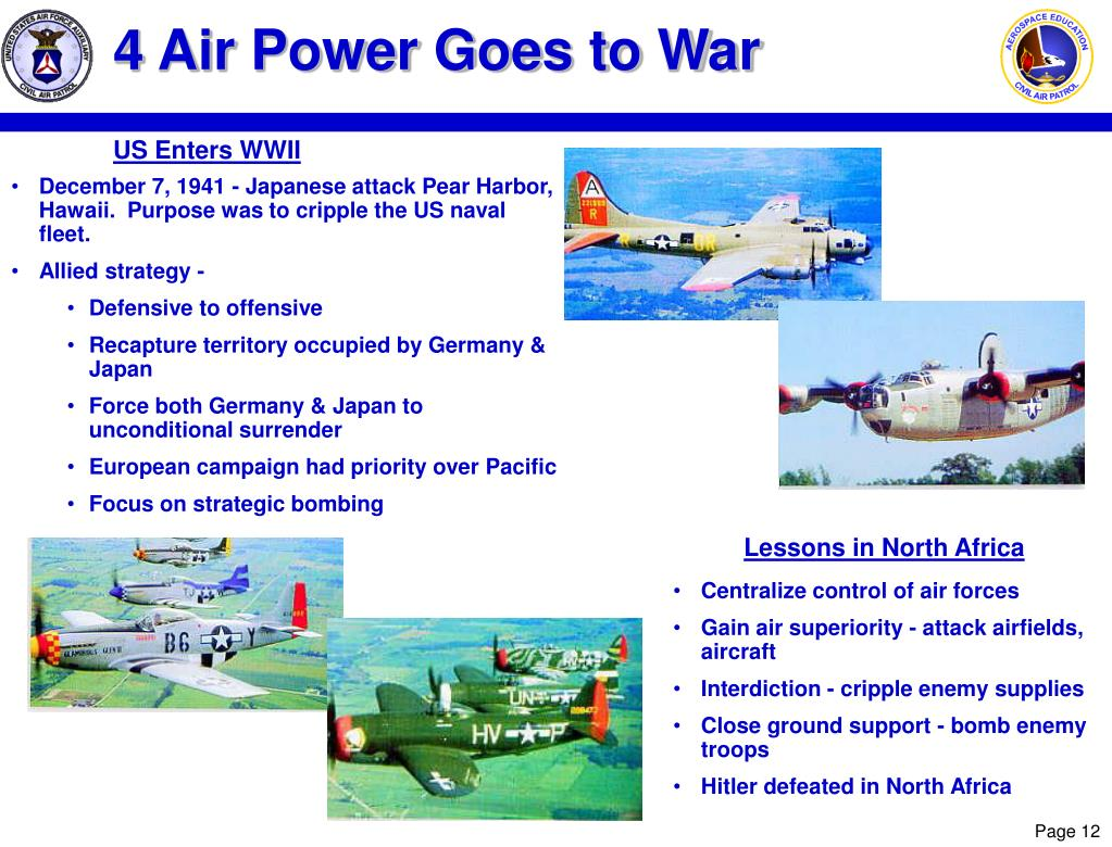 4 Air Power Goes to War