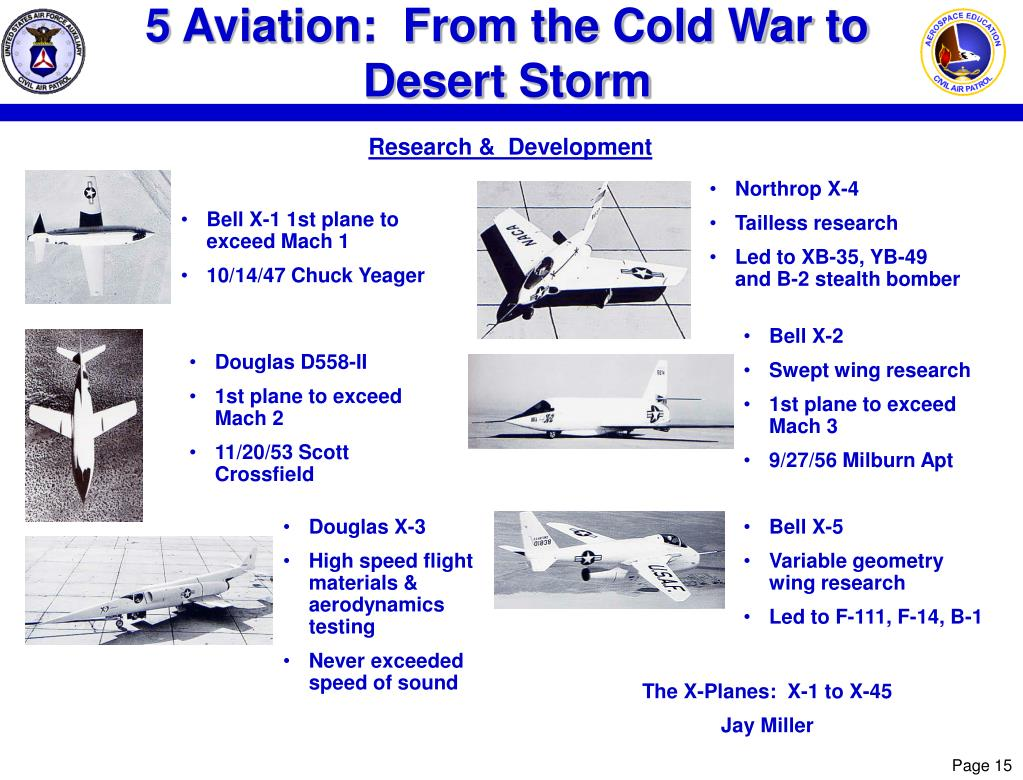 5 Aviation:  From the Cold War to Desert Storm