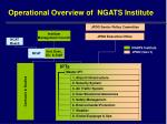 operational overview of ngats institute