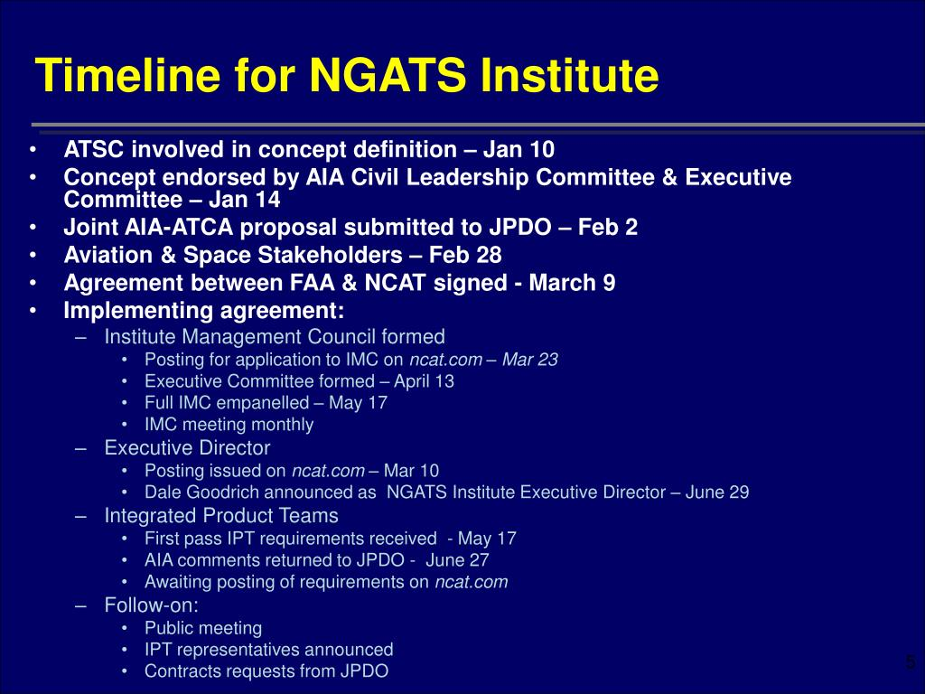 Timeline for NGATS Institute