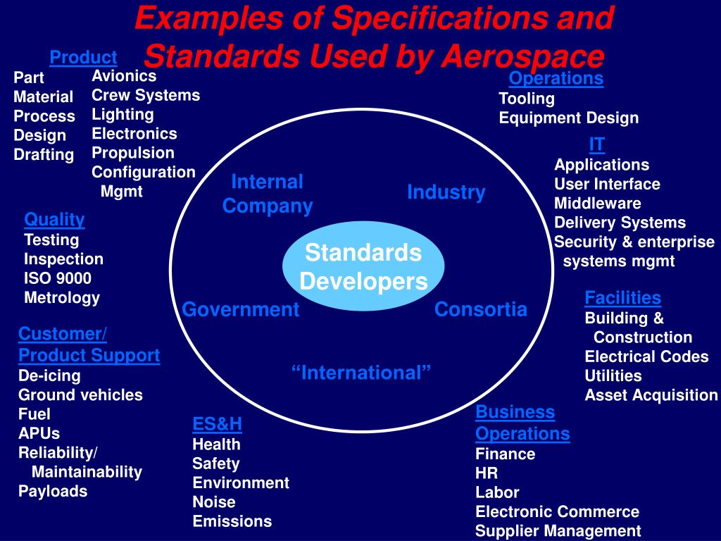 Examples of Specifications and Standards Used by Aerospace