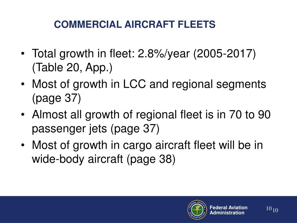 COMMERCIAL AIRCRAFT FLEETS