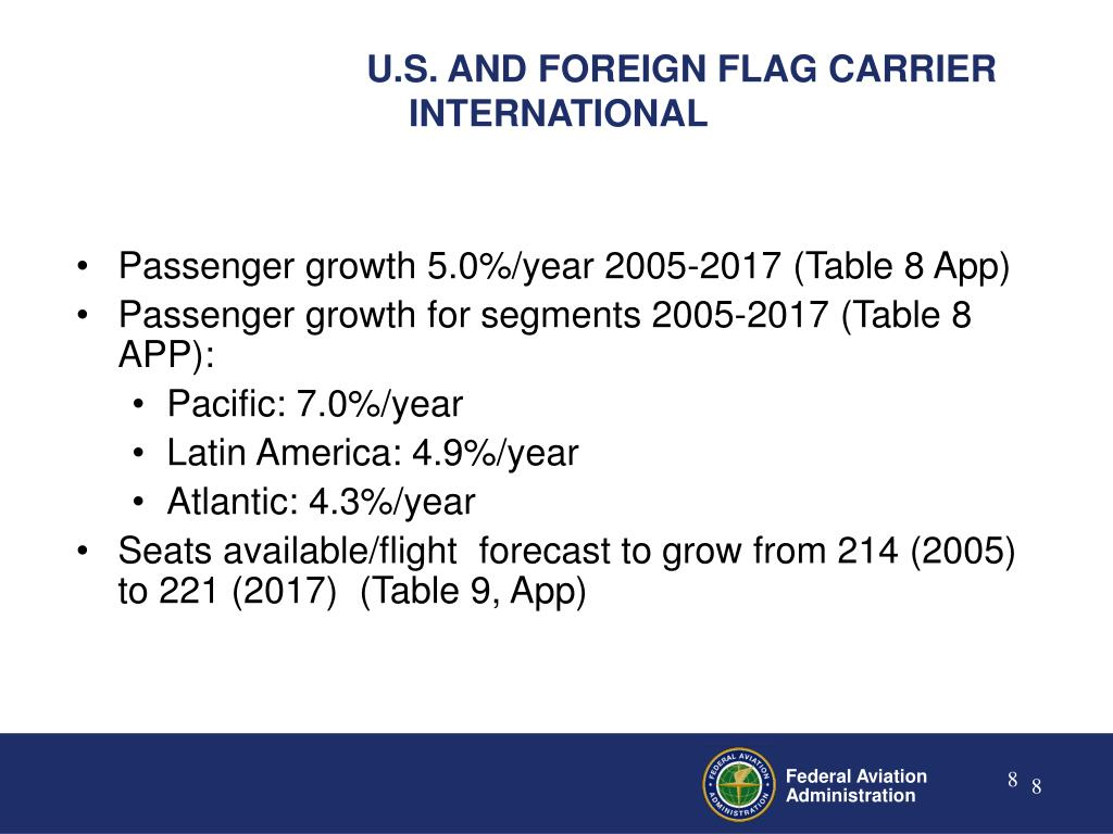 U.S. AND FOREIGN FLAG CARRIER INTERNATIONAL