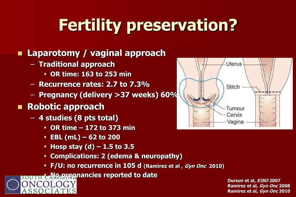 Fertility preservation?