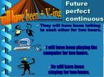 future perfect continuous20
