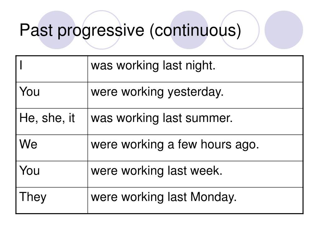 Past progressive (continuous)