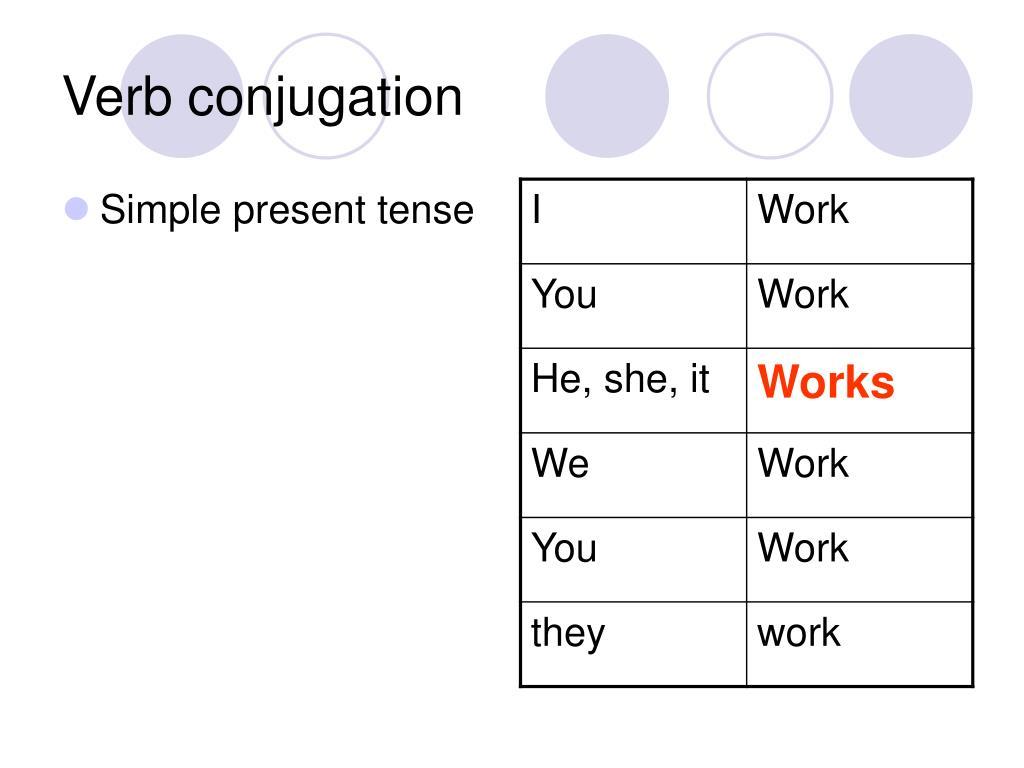 Verb conjugation
